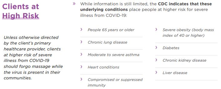 An info-graphic that lists conditions at higher risk of severe illness from COVID-19. These are: people 65 years or older; chronic lung disease; moderate to severe asthma, heart conditions, compromised or suppressed immunity; severe obesity (body mass index of 40 or higher); diabetes; chronic kidney disease; liver disease.